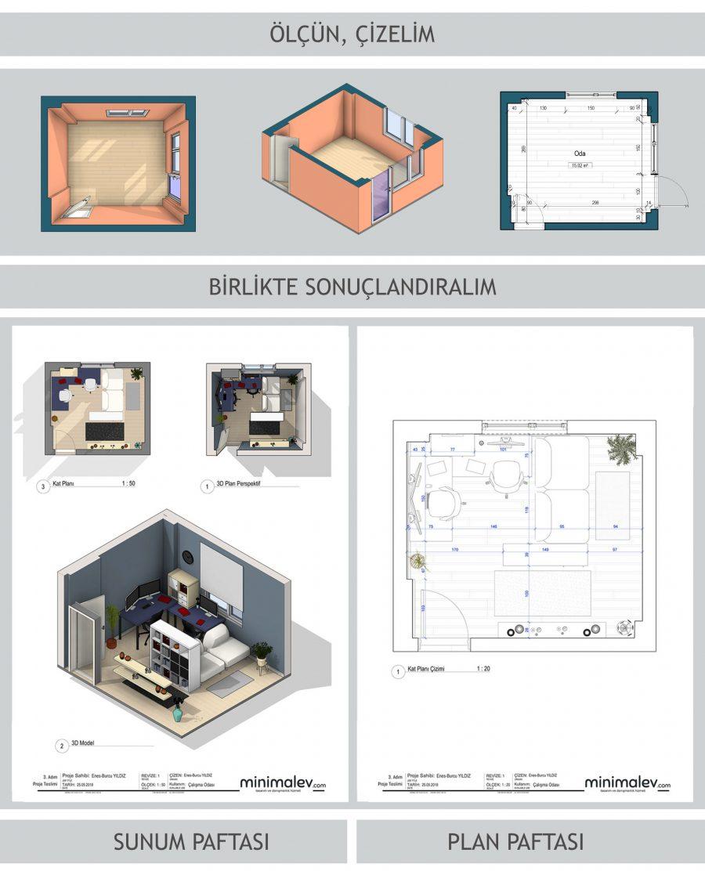 urun sayfasi3