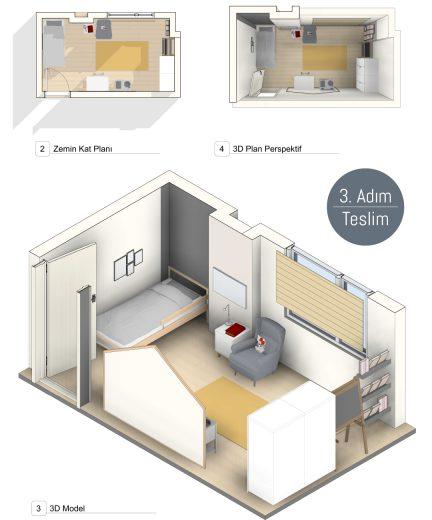 Çocuk Odası (1)
