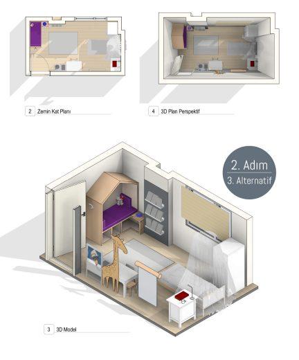 Çocuk Odası (4)